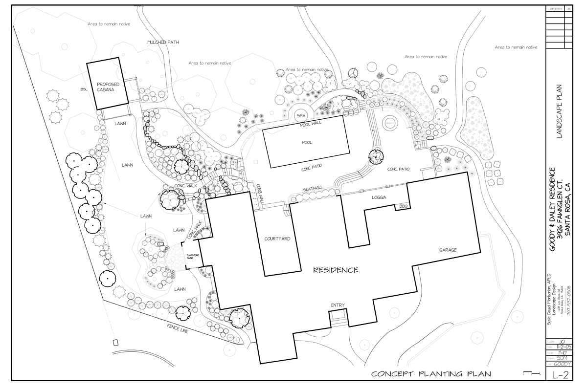 Susie dowd markarian landscape design sample drawings for Sample landscape plan